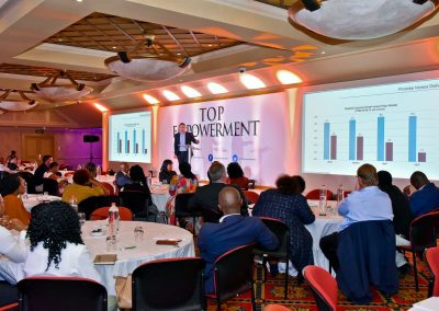 Top Empowerment - Topco Media_Day 1-210